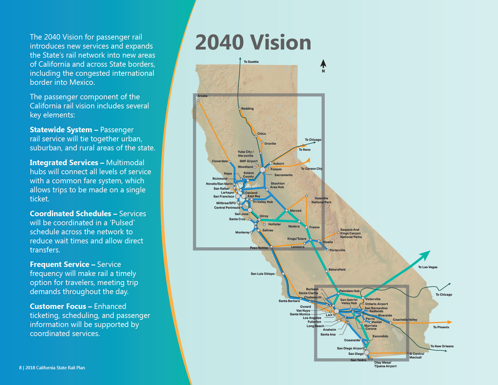 Earlier This Month California Released A Draft Of Its 2018 State Rail Plan Link Is External Its One Piece Of A Broader Vision That Sets Out What The